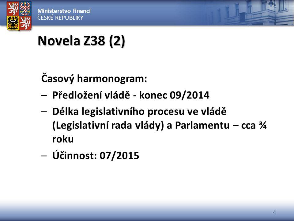 Novela Z38 (2) Časový harmonogram: Předložení vládě - konec 09/2014