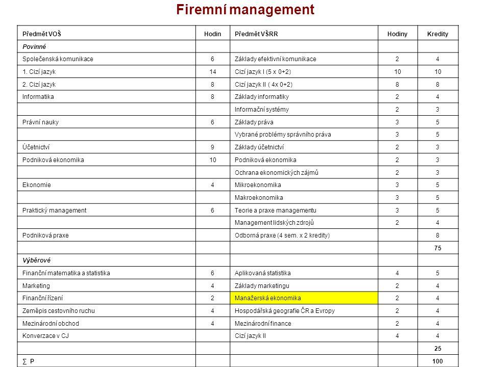 Firemní management Předmět VOŠ Hodin Předmět VŠRR Hodiny Kredity
