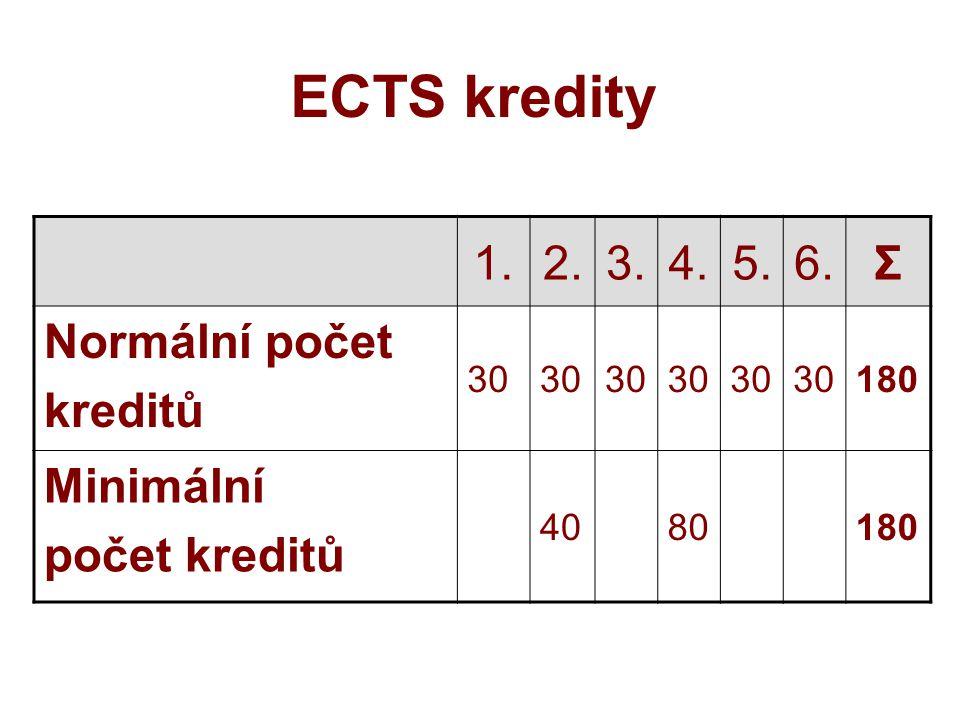 ECTS kredity 1. 2. 3. 4. 5. 6. Σ Normální počet kreditů Minimální