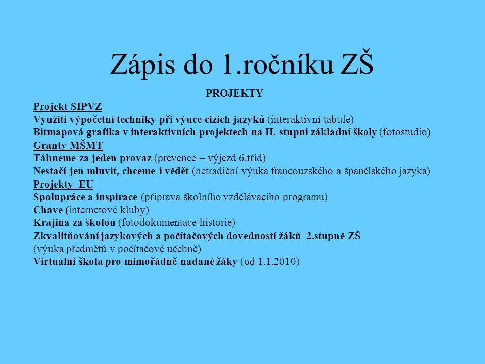 Zápis do 1.ročníku ZŠ PROJEKTY Projekt SIPVZ