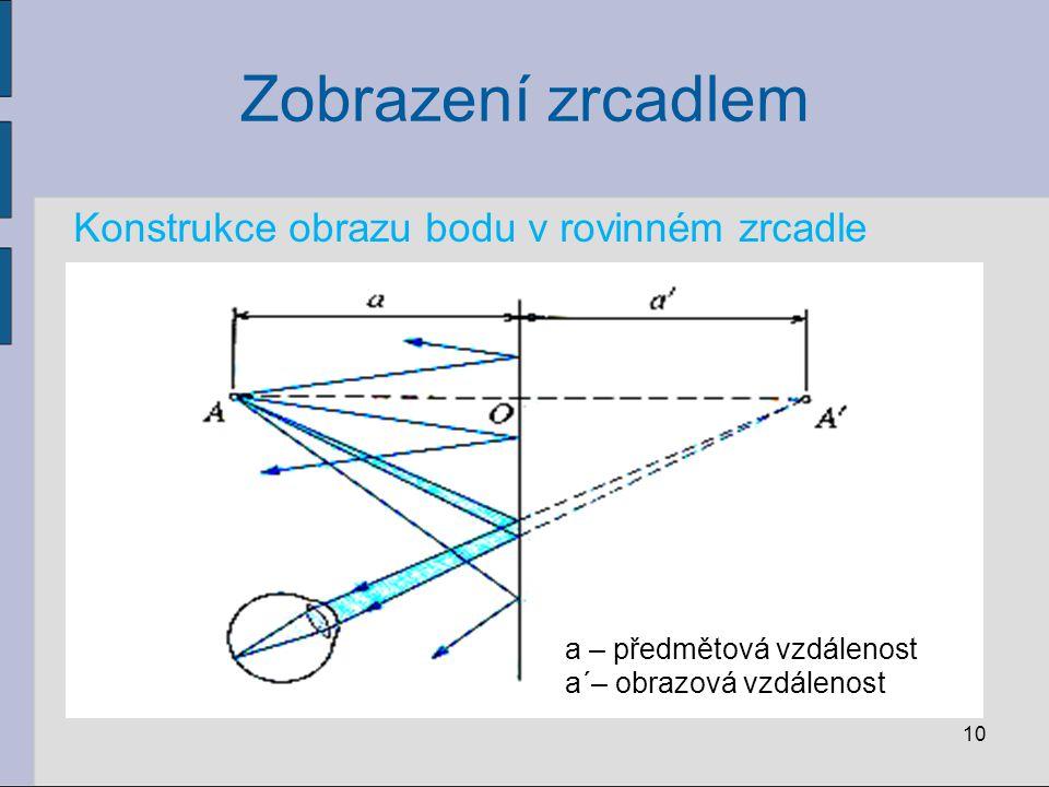 Zobrazení zrcadlem Konstrukce obrazu bodu v rovinném zrcadle