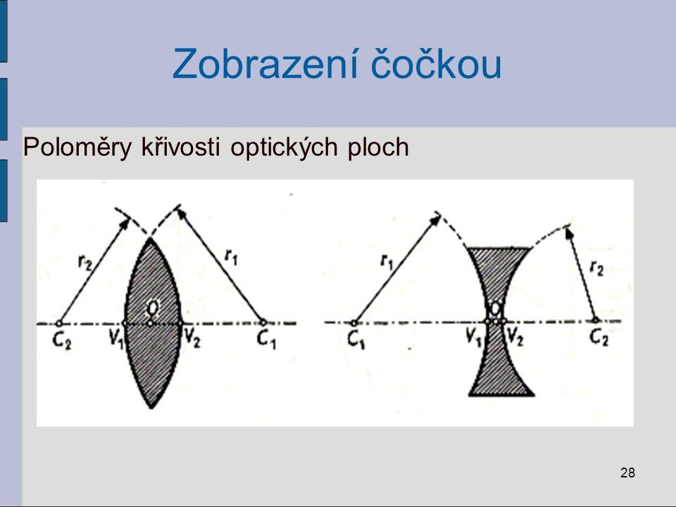 Zobrazení čočkou Poloměry křivosti optických ploch
