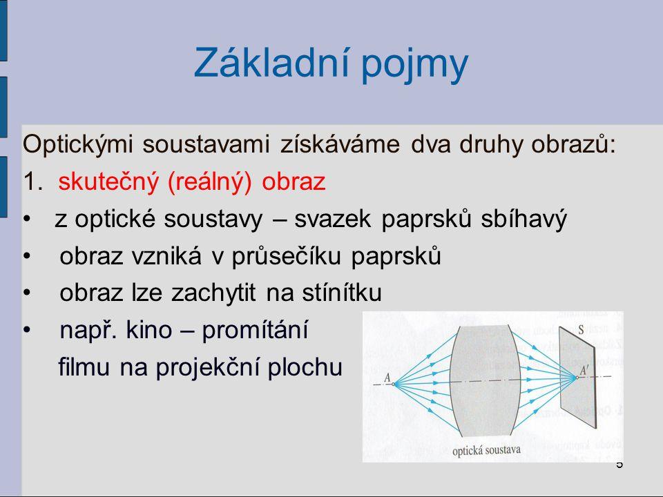Základní pojmy Optickými soustavami získáváme dva druhy obrazů: