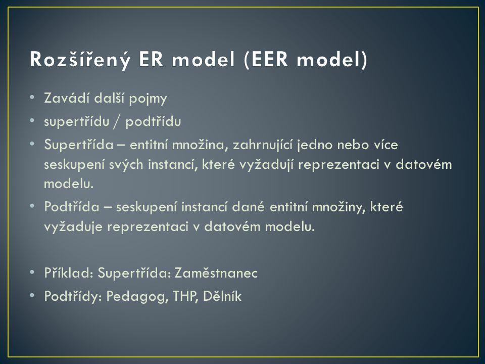 Rozšířený ER model (EER model)