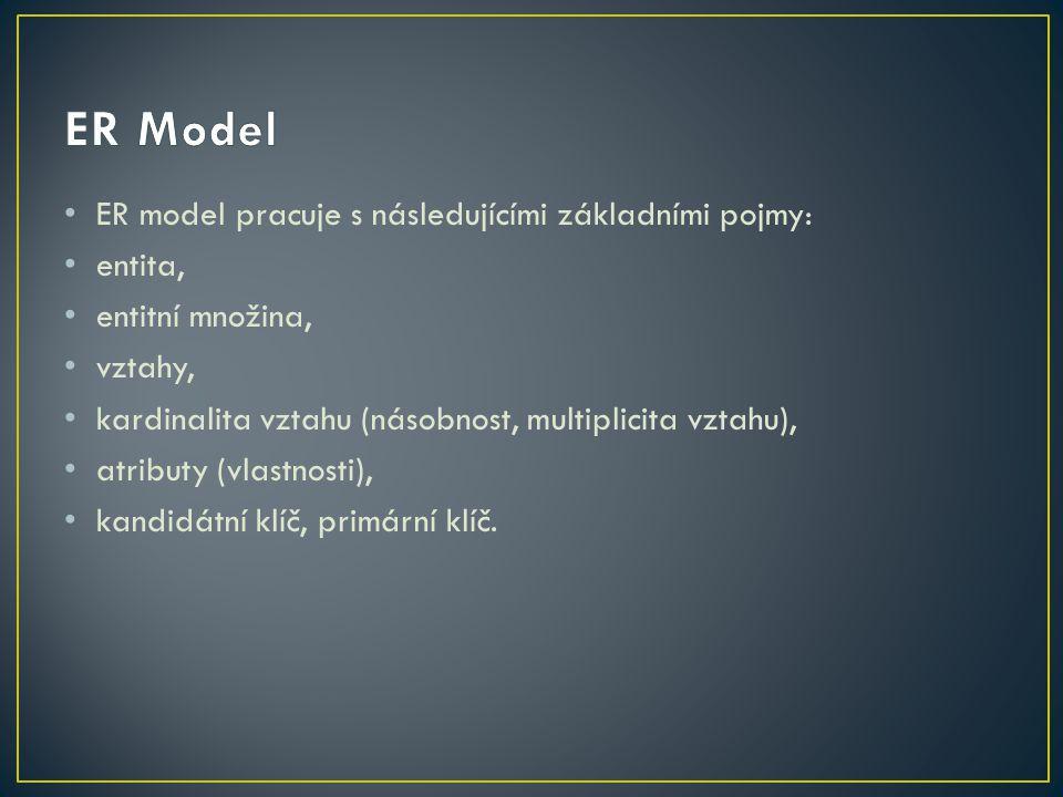 ER Model ER model pracuje s následujícími základními pojmy: entita,