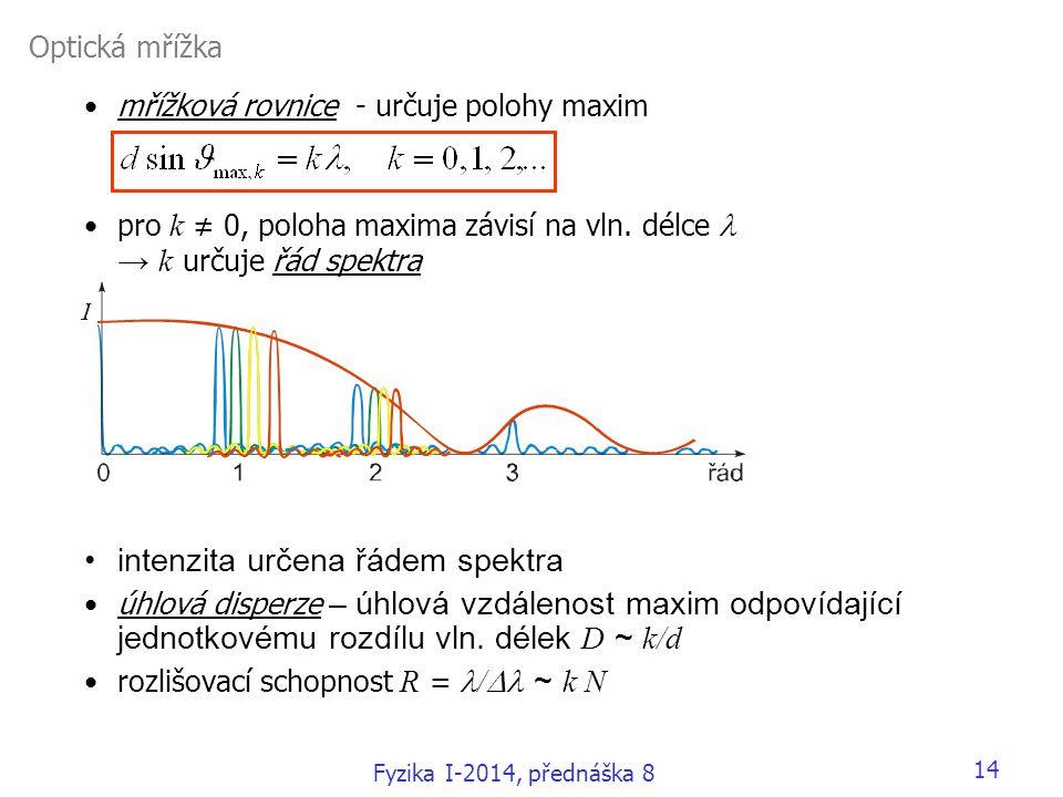 intenzita určena řádem spektra