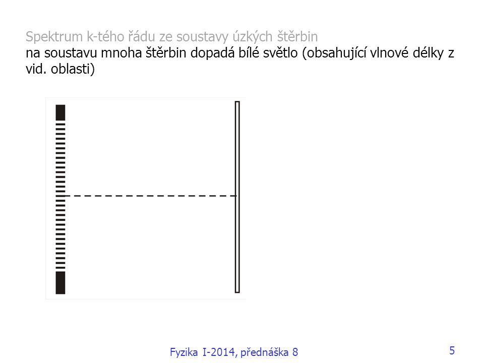 Spektrum k-tého řádu ze soustavy úzkých štěrbin