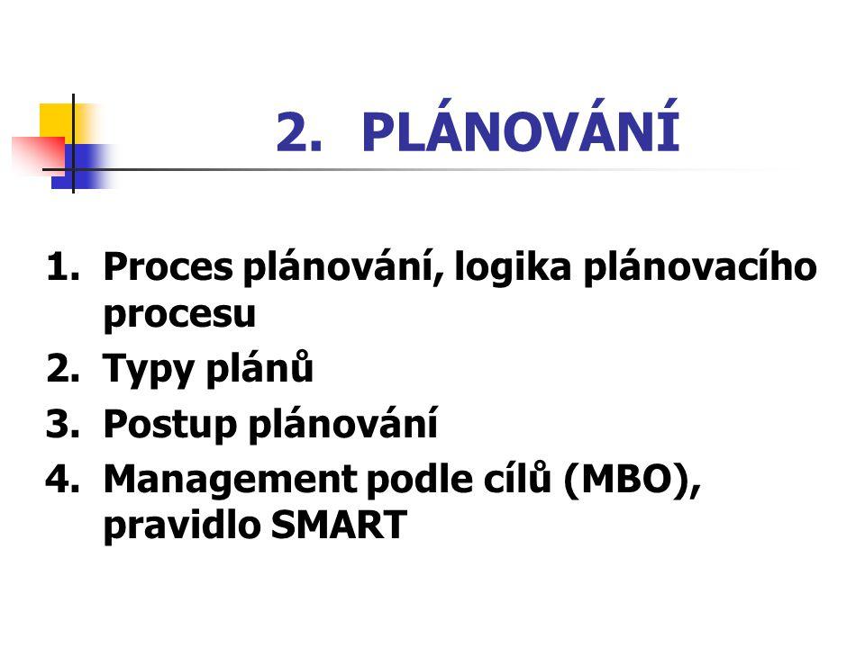 2. PLÁNOVÁNÍ 1. Proces plánování, logika plánovacího procesu