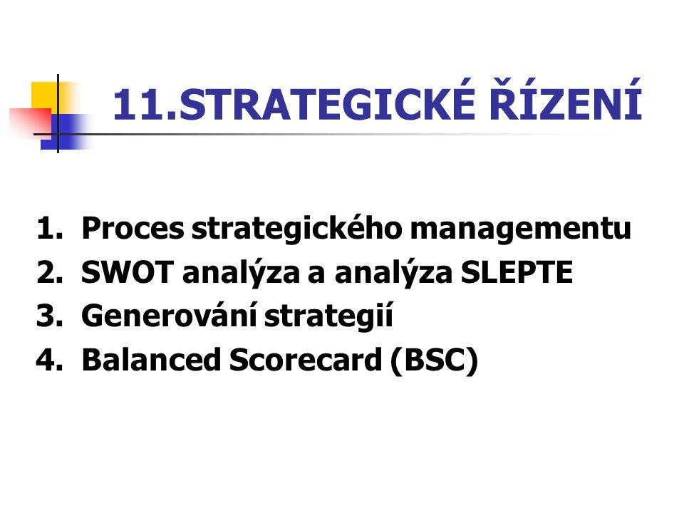 11. STRATEGICKÉ ŘÍZENÍ 1. Proces strategického managementu