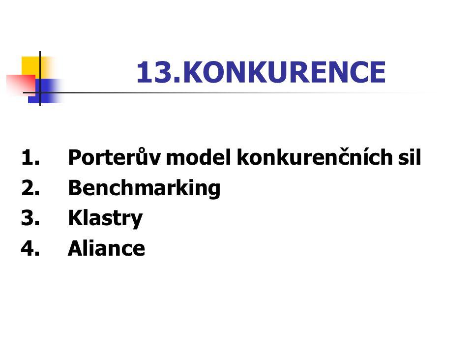 13. KONKURENCE 1. Porterův model konkurenčních sil 2. Benchmarking