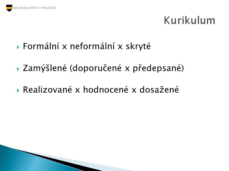 Kurikulum Formální x neformální x skryté