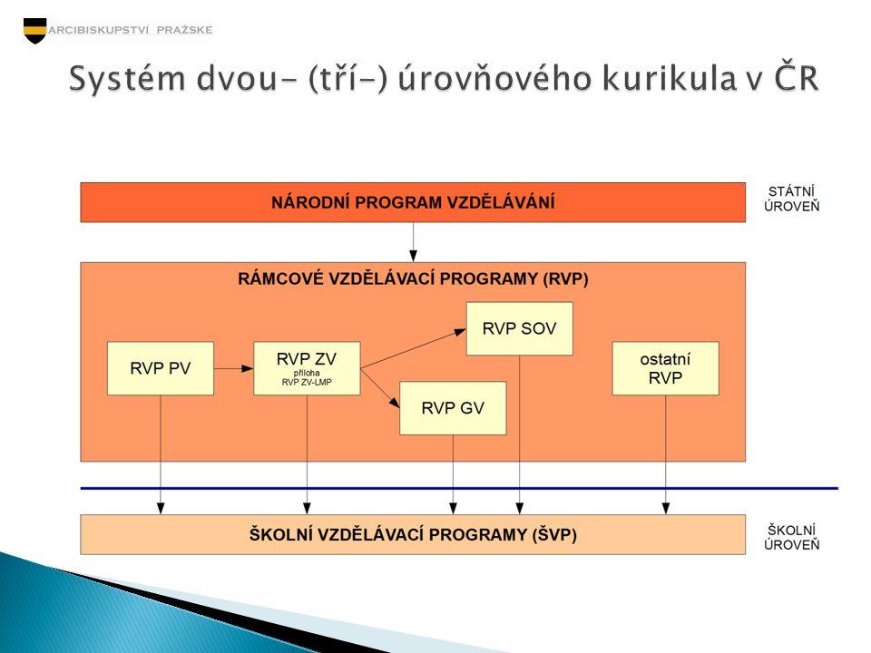 Systém dvou- (tří-) úrovňového kurikula v ČR