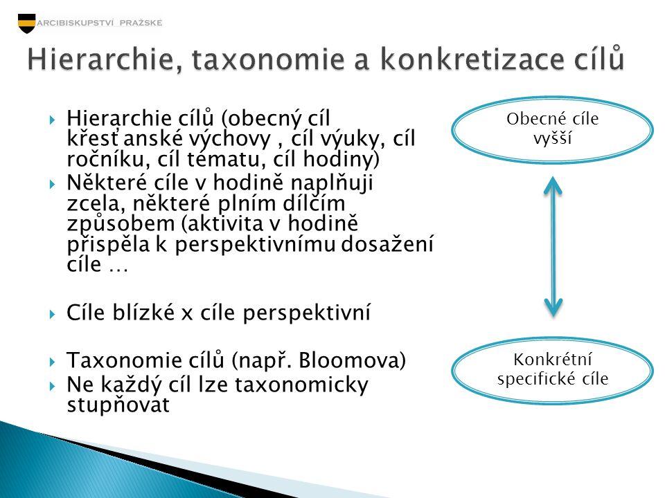 Hierarchie, taxonomie a konkretizace cílů