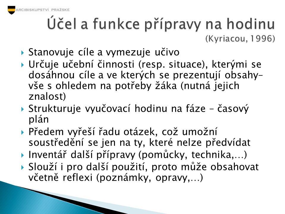 Účel a funkce přípravy na hodinu (Kyriacou, 1996)