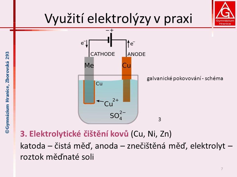 Využití elektrolýzy v praxi