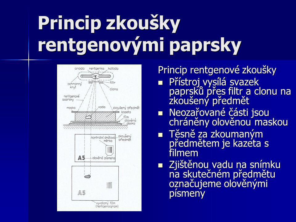 Princip zkoušky rentgenovými paprsky