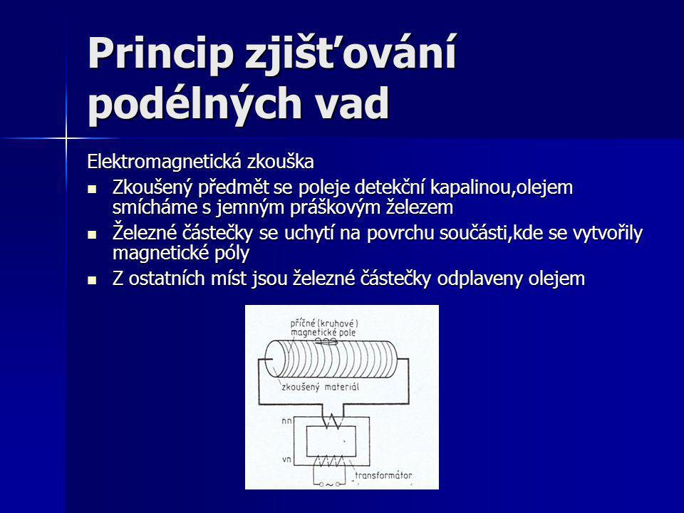 Princip zjišťování podélných vad
