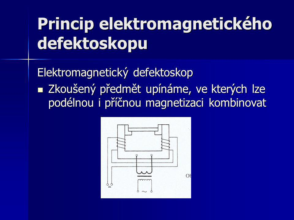 Princip elektromagnetického defektoskopu