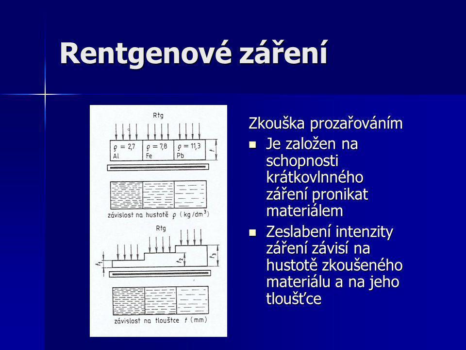 Rentgenové záření Zkouška prozařováním