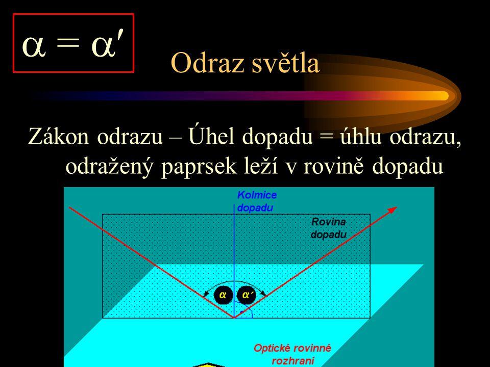 a = a Odraz světla Zákon odrazu – Úhel dopadu = úhlu odrazu, odražený paprsek leží v rovině dopadu