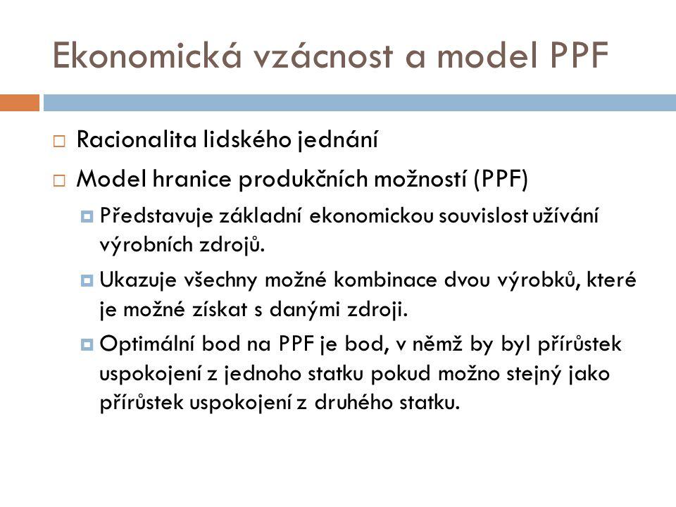 Ekonomická vzácnost a model PPF