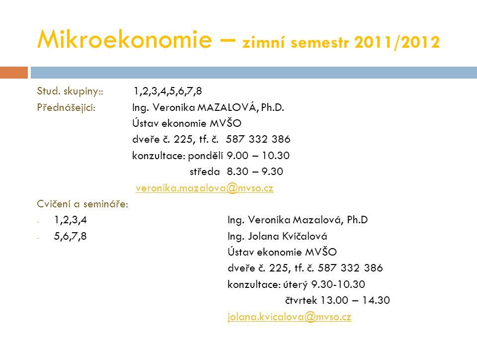 Mikroekonomie – zimní semestr 2011/2012