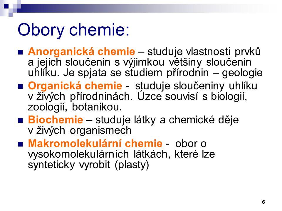 Obory chemie:
