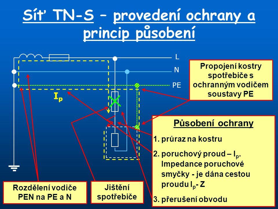 Síť TN-S – provedení ochrany a princip působení