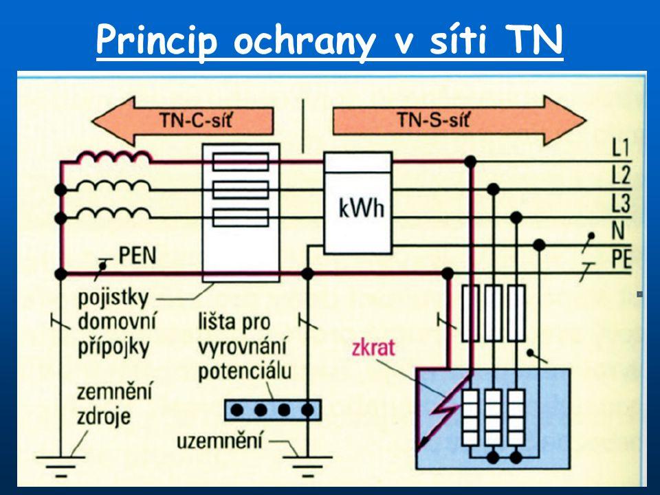 Princip ochrany v síti TN