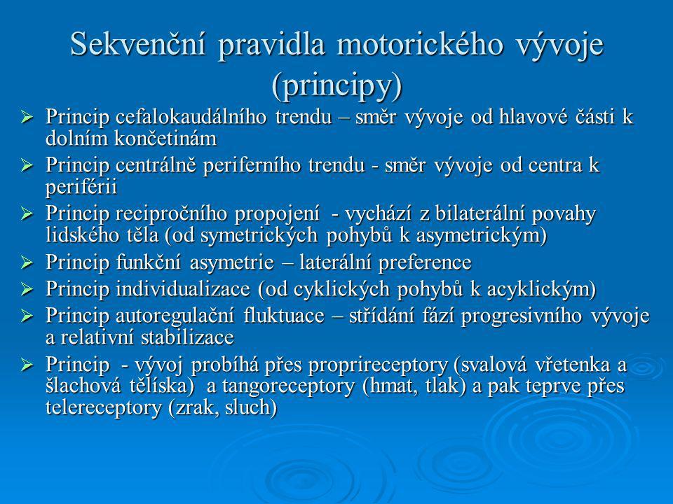 Sekvenční pravidla motorického vývoje (principy)