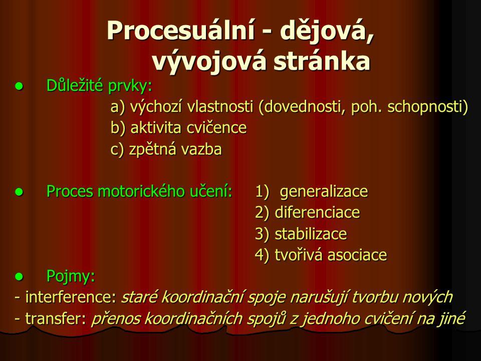 Procesuální - dějová, vývojová stránka