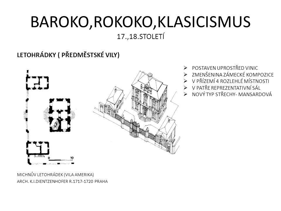 BAROKO,ROKOKO,KLASICISMUS 17.,18.STOLETÍ