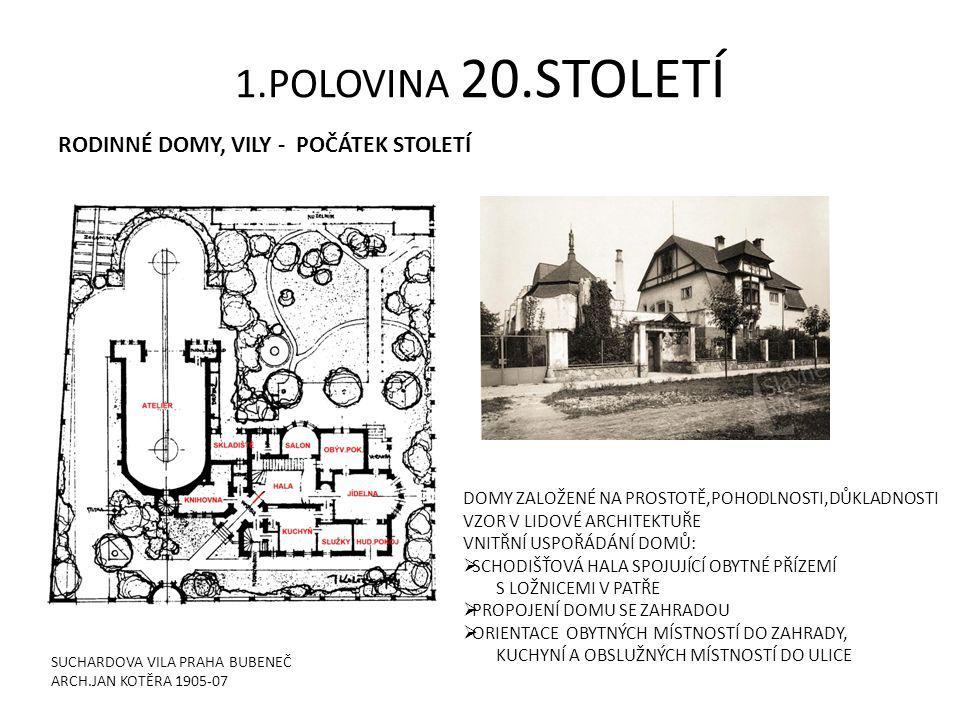 1.POLOVINA 20.STOLETÍ RODINNÉ DOMY, VILY - POČÁTEK STOLETÍ