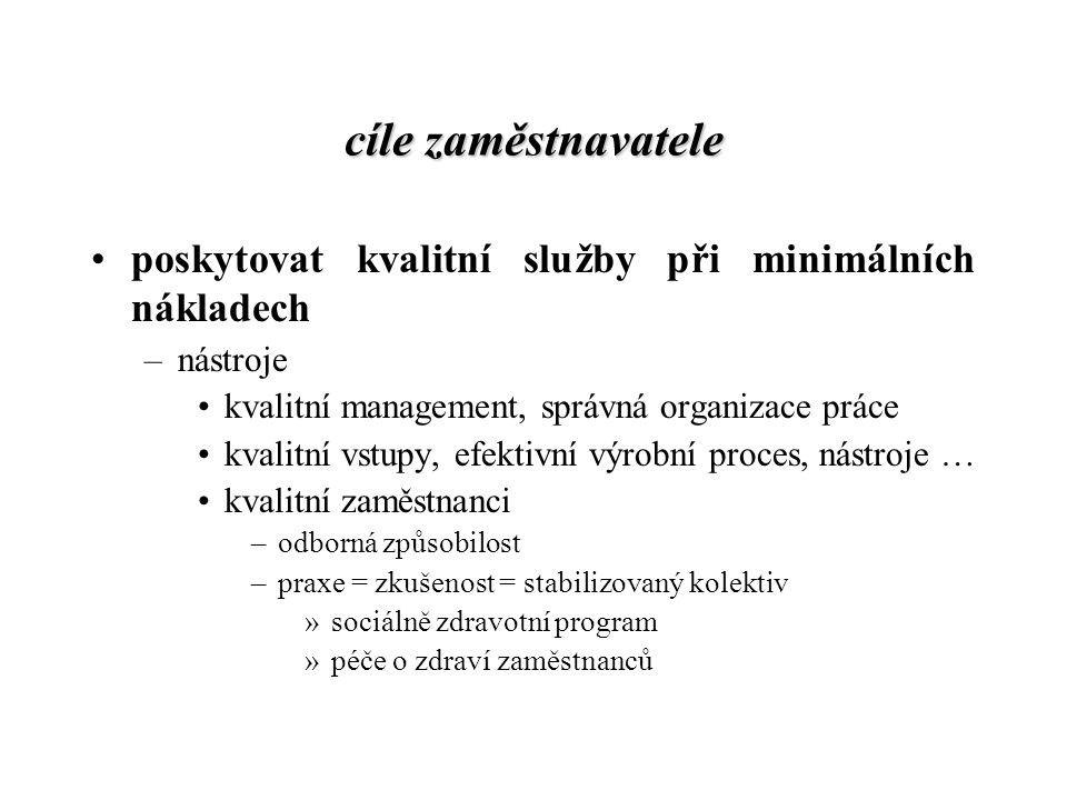 cíle zaměstnavatele poskytovat kvalitní služby při minimálních nákladech. nástroje. kvalitní management, správná organizace práce.