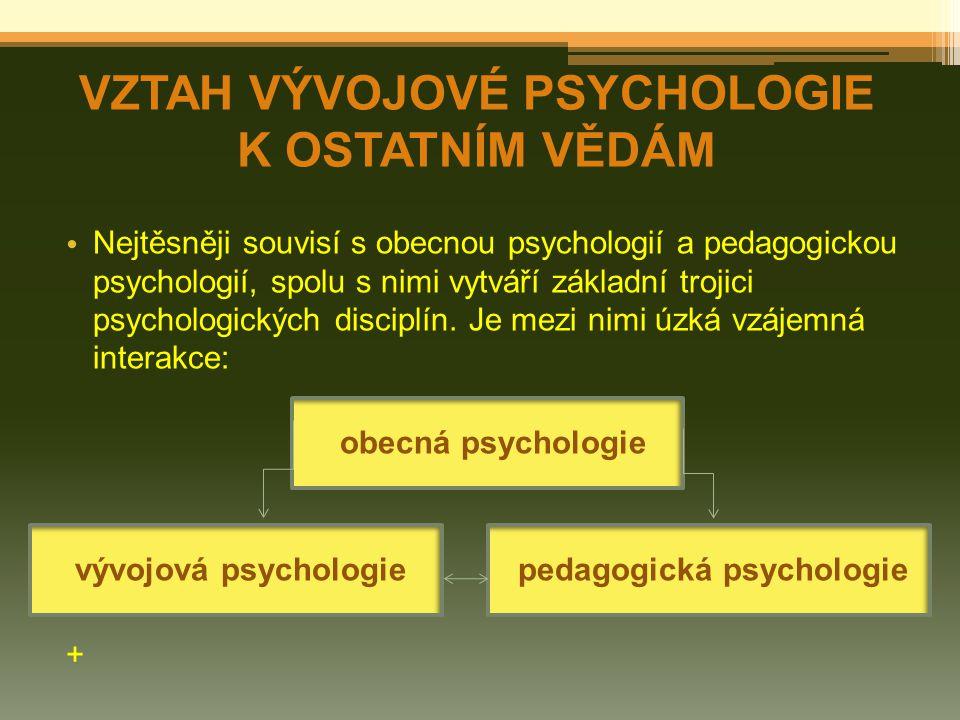 VZTAH VÝVOJOVÉ PSYCHOLOGIE K OSTATNÍM VĚDÁM