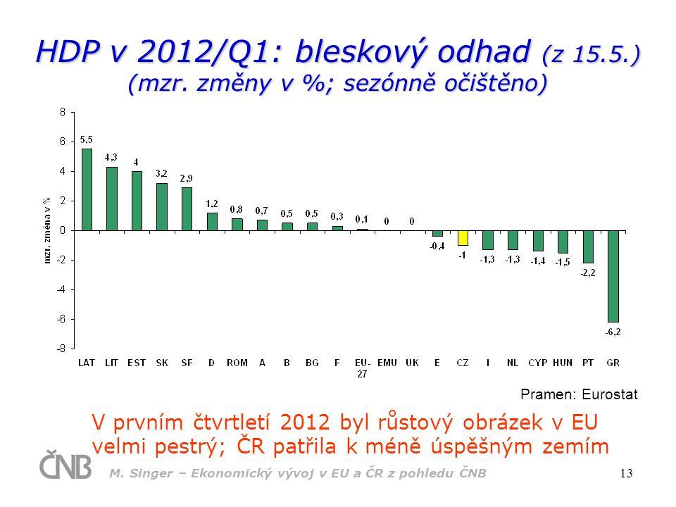 HDP v 2012/Q1: bleskový odhad (z 15. 5. ) (mzr