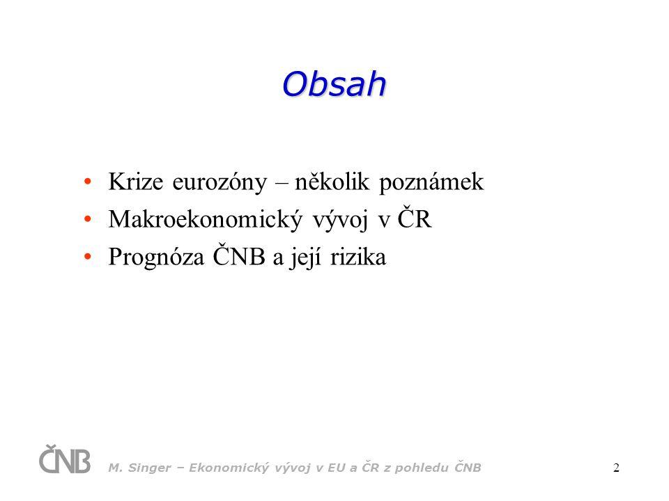 Obsah Krize eurozóny – několik poznámek Makroekonomický vývoj v ČR