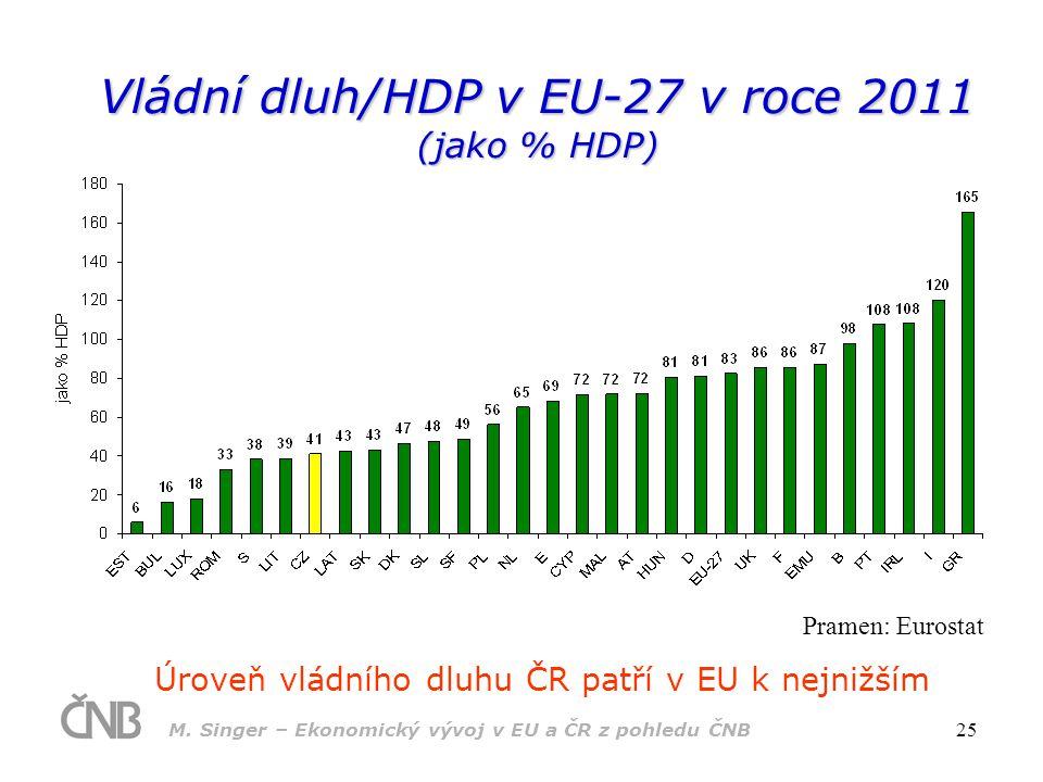 Vládní dluh/HDP v EU-27 v roce 2011 (jako % HDP)