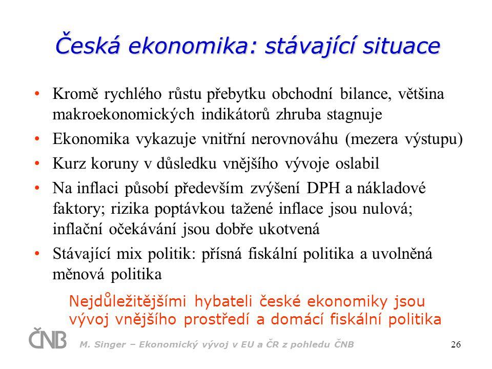 Česká ekonomika: stávající situace