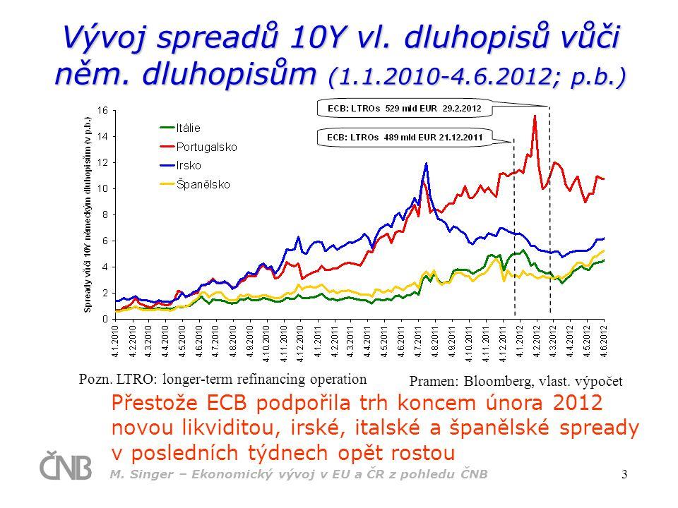 Vývoj spreadů 10Y vl. dluhopisů vůči něm. dluhopisům (1. 1. 2010-4. 6