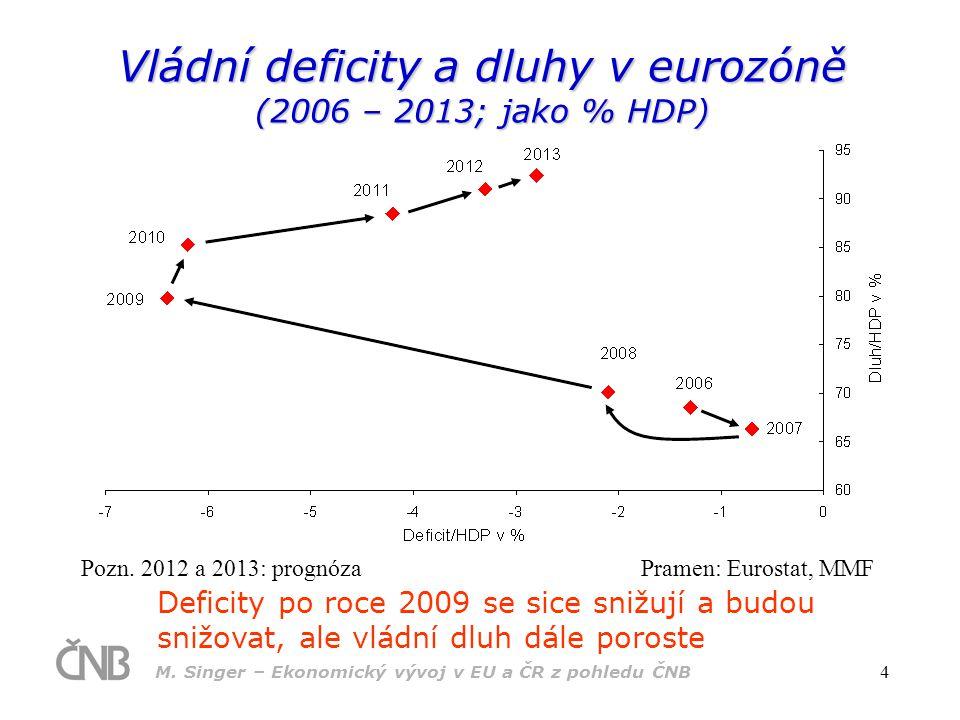 Vládní deficity a dluhy v eurozóně (2006 – 2013; jako % HDP)