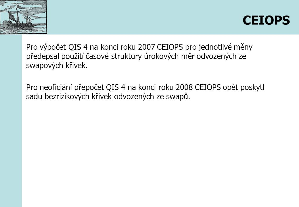 CEIOPS