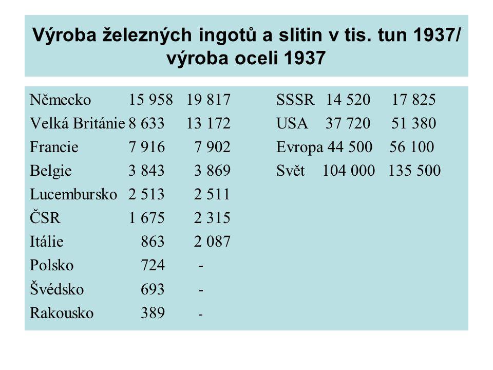 Výroba železných ingotů a slitin v tis. tun 1937/ výroba oceli 1937