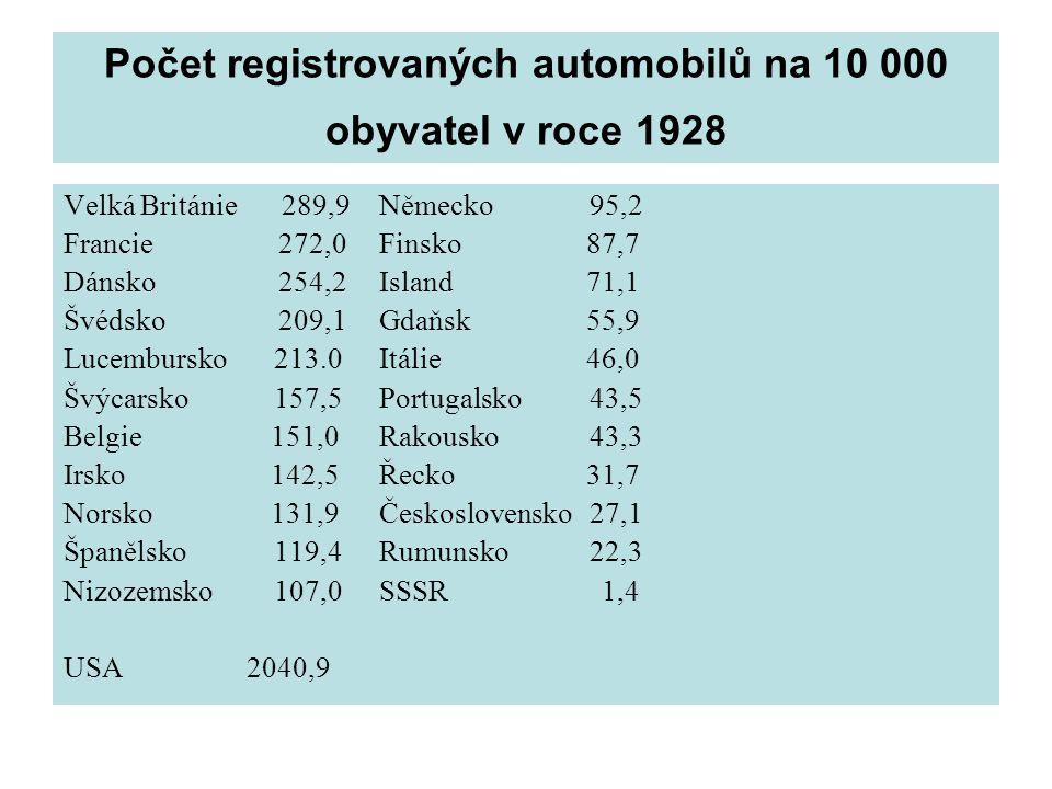 Počet registrovaných automobilů na 10 000 obyvatel v roce 1928