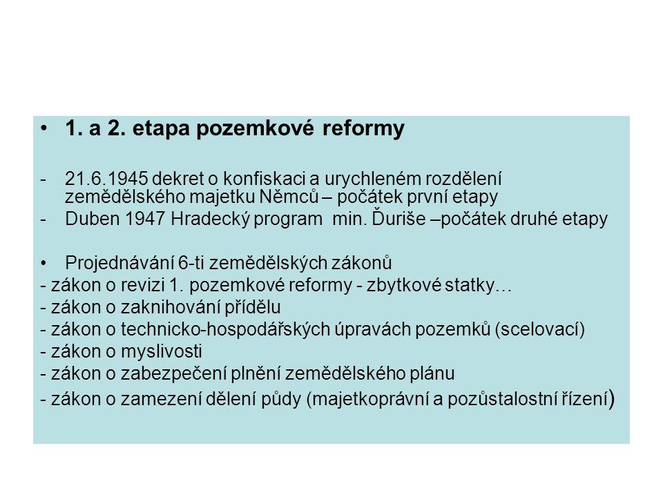 1. a 2. etapa pozemkové reformy