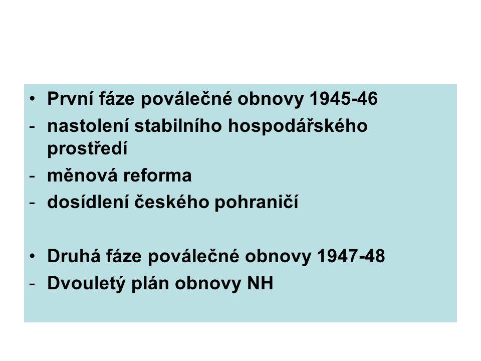 První fáze poválečné obnovy 1945-46