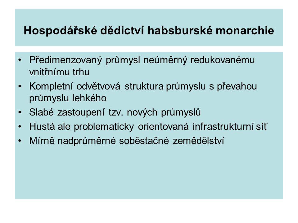 Hospodářské dědictví habsburské monarchie