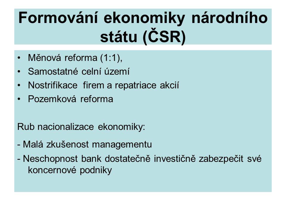 Formování ekonomiky národního státu (ČSR)