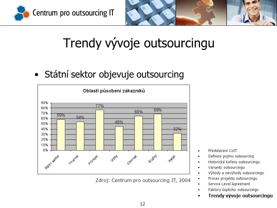 Trendy vývoje outsourcingu