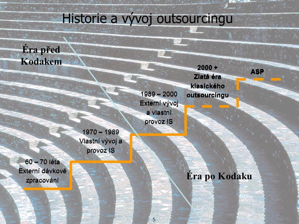 Historie a vývoj outsourcingu